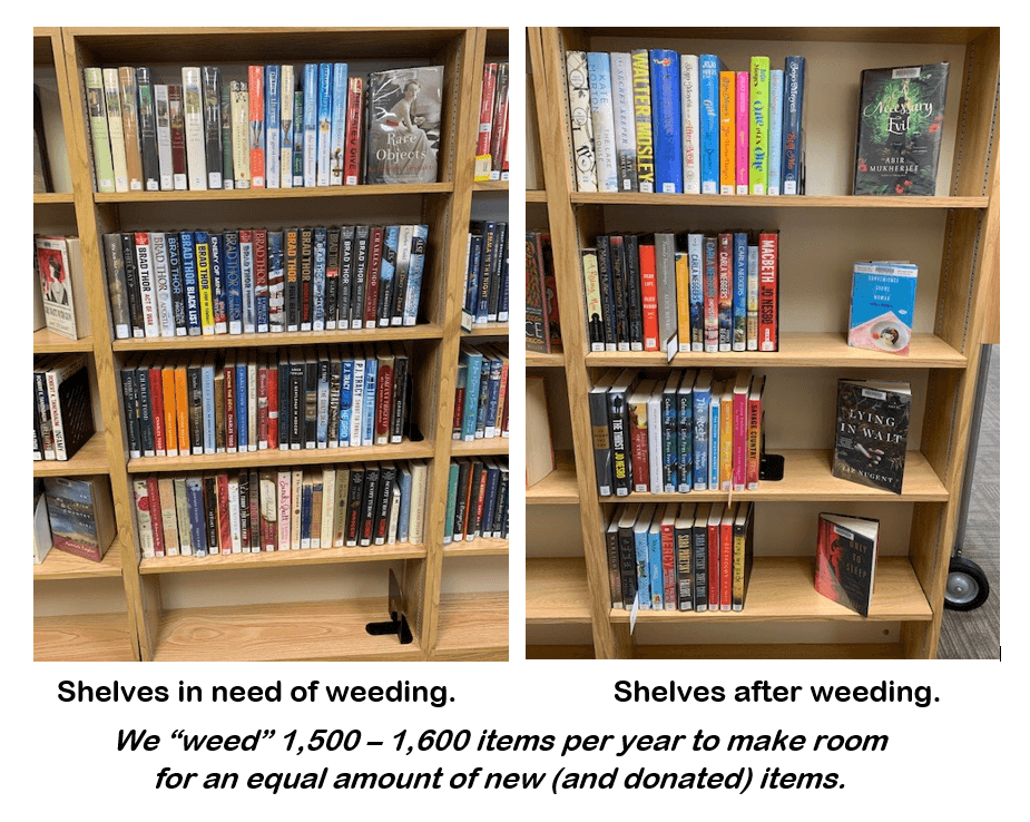 Weeding shelves